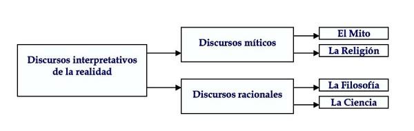 EXPLICACIÓN MITOLÓGICA FRENTE A EXPLICACIÓN RACIONAL (6-10-03)